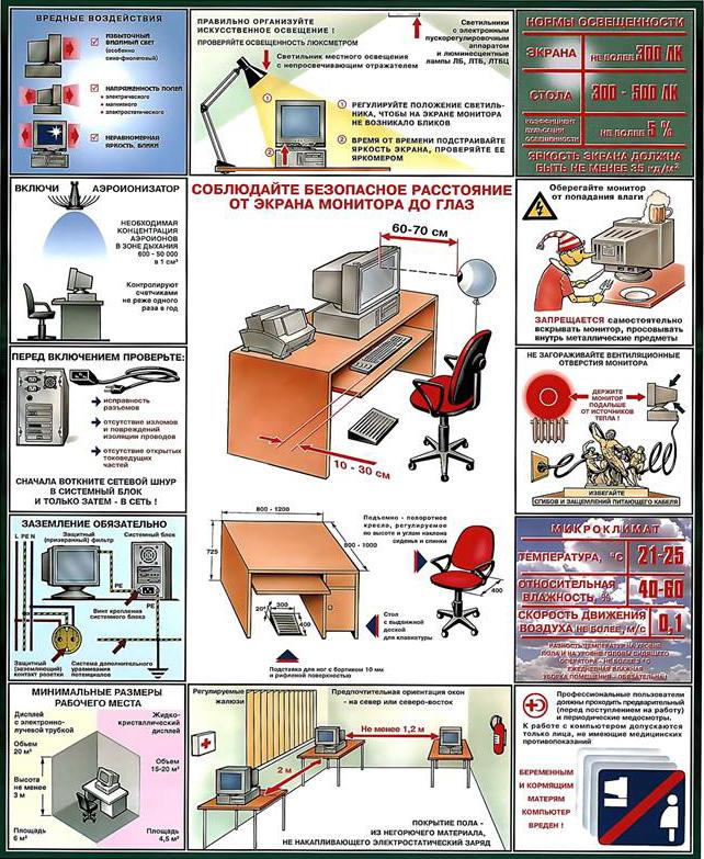 Компьютер и безопасность